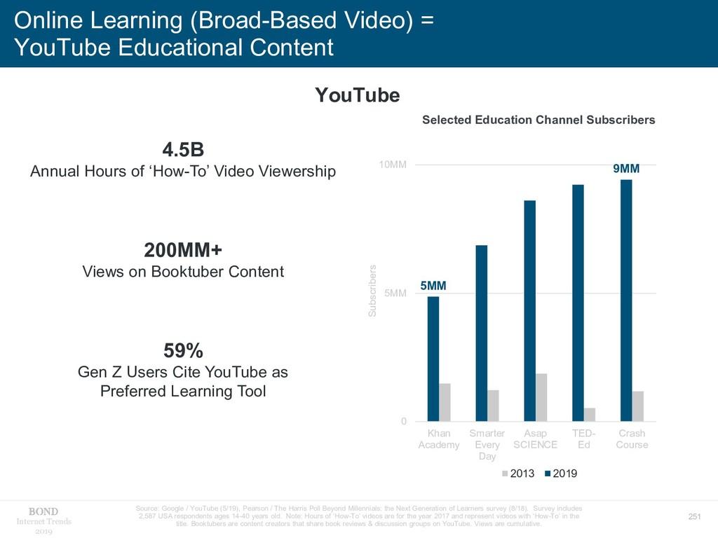 251 Internet Trends 2019 Online Learning (Broad...