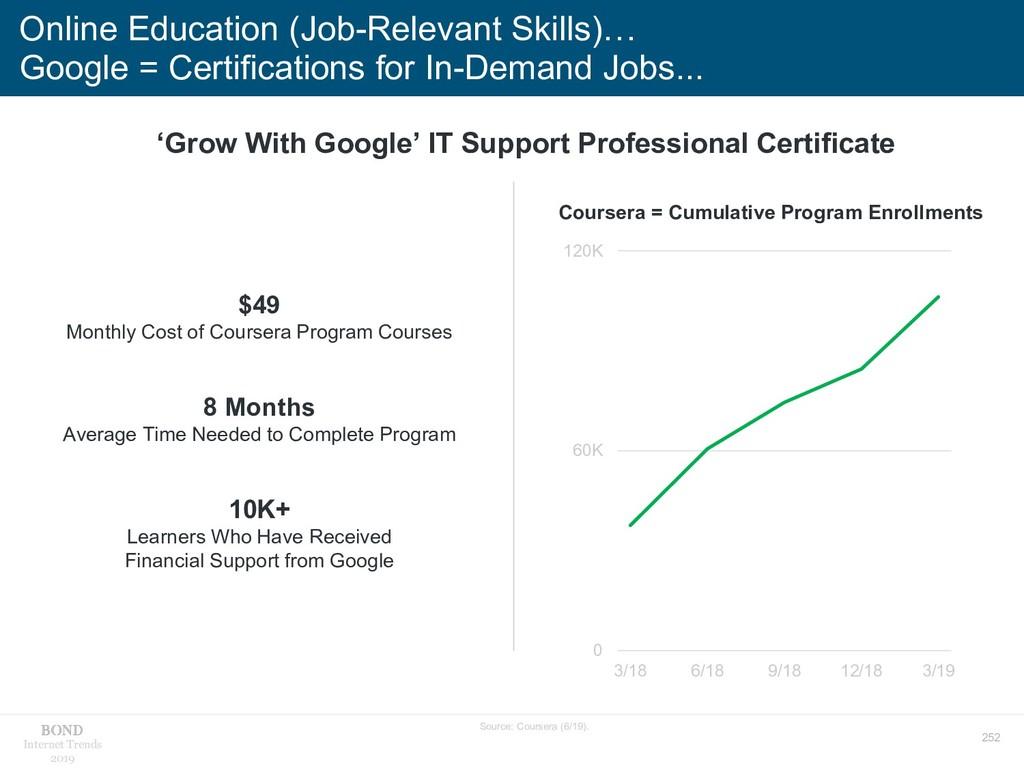 252 Internet Trends 2019 Online Education (Job-...