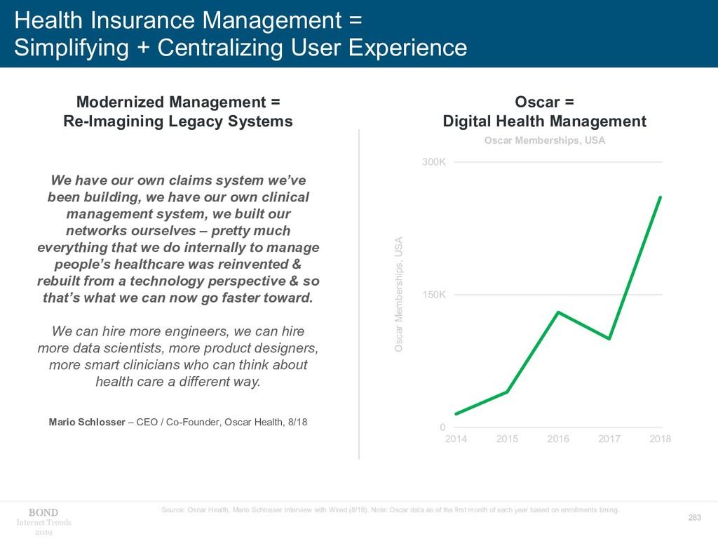 283 Internet Trends 2019 Health Insurance Manag...
