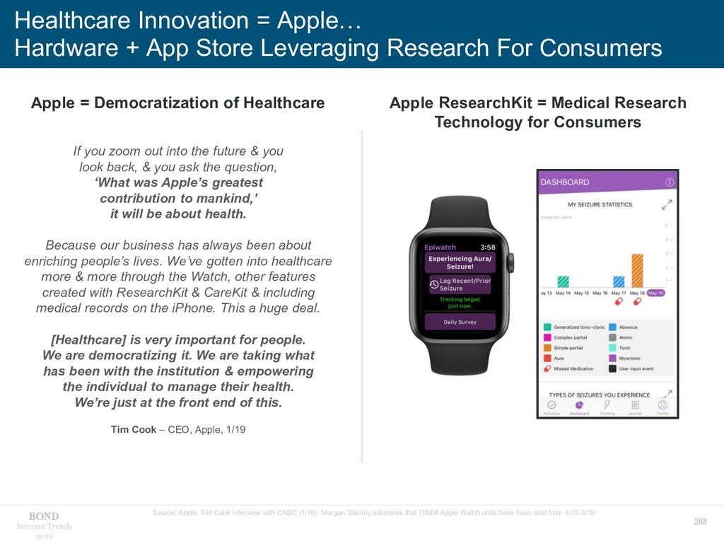 288 Internet Trends 2019 Healthcare Innovation ...