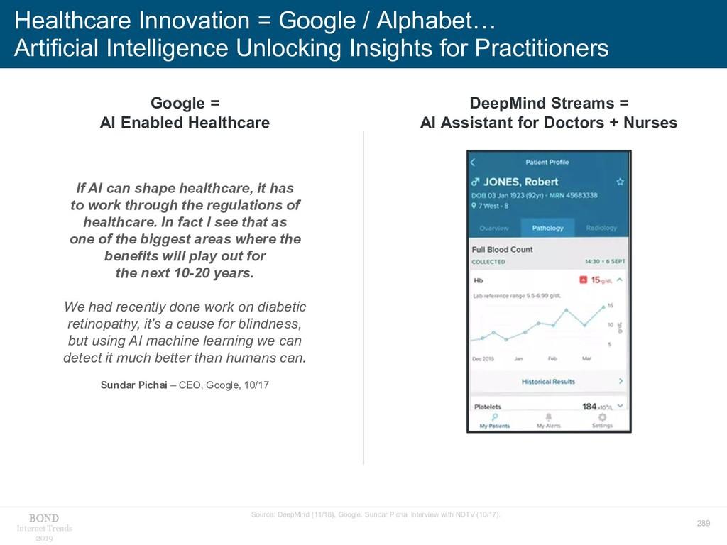 289 Internet Trends 2019 Healthcare Innovation ...