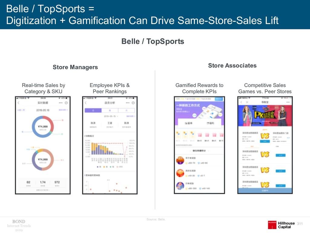 311 Internet Trends 2019 Belle / TopSports = Di...