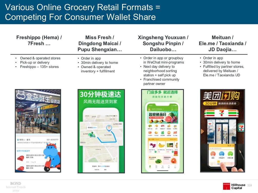 324 Internet Trends 2019 Various Online Grocery...