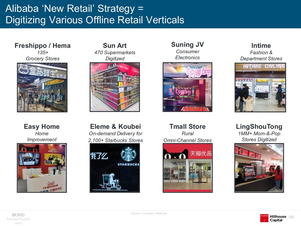 325 Internet Trends 2019 Alibaba 'New Retail' S...