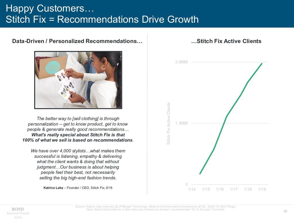 35 Internet Trends 2019 Happy Customers… Stitch...