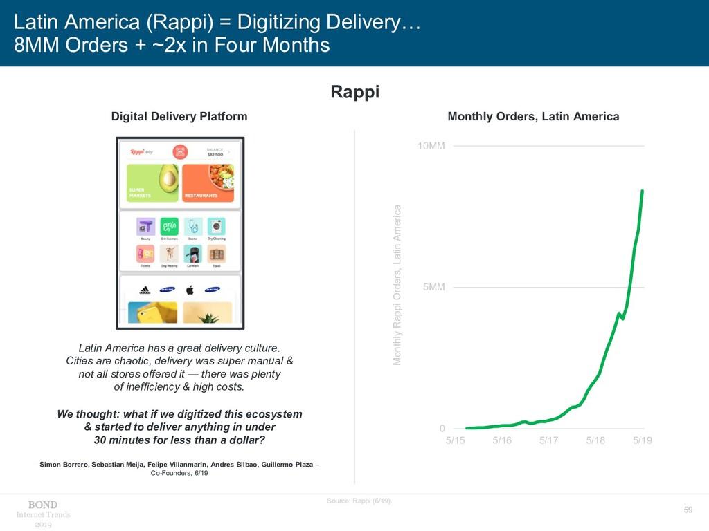 59 Internet Trends 2019 Source: Rappi (6/19). 5...