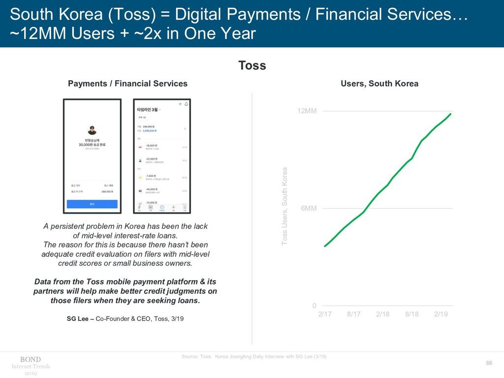 66 Internet Trends 2019 Users, South Korea Sour...