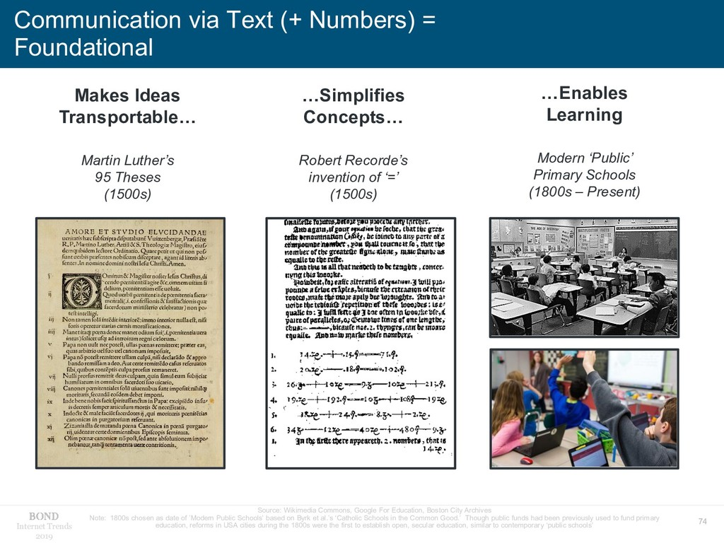 74 Internet Trends 2019 Communication via Text ...