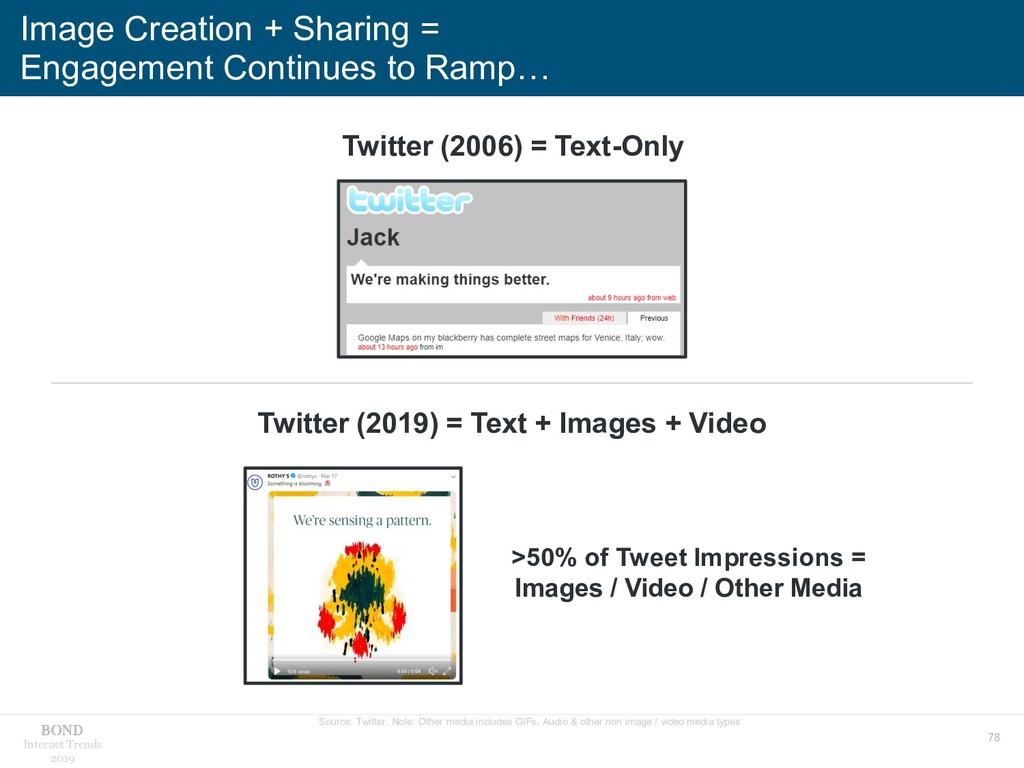 78 Internet Trends 2019 Image Creation + Sharin...