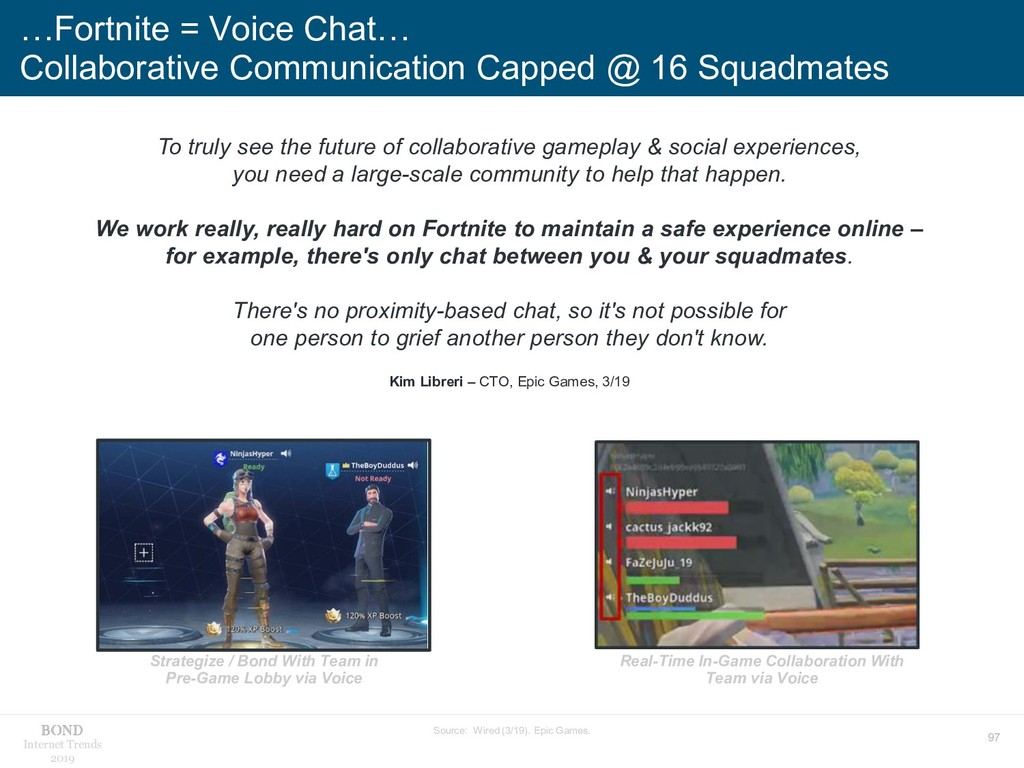 97 Internet Trends 2019 …Fortnite = Voice Chat…...