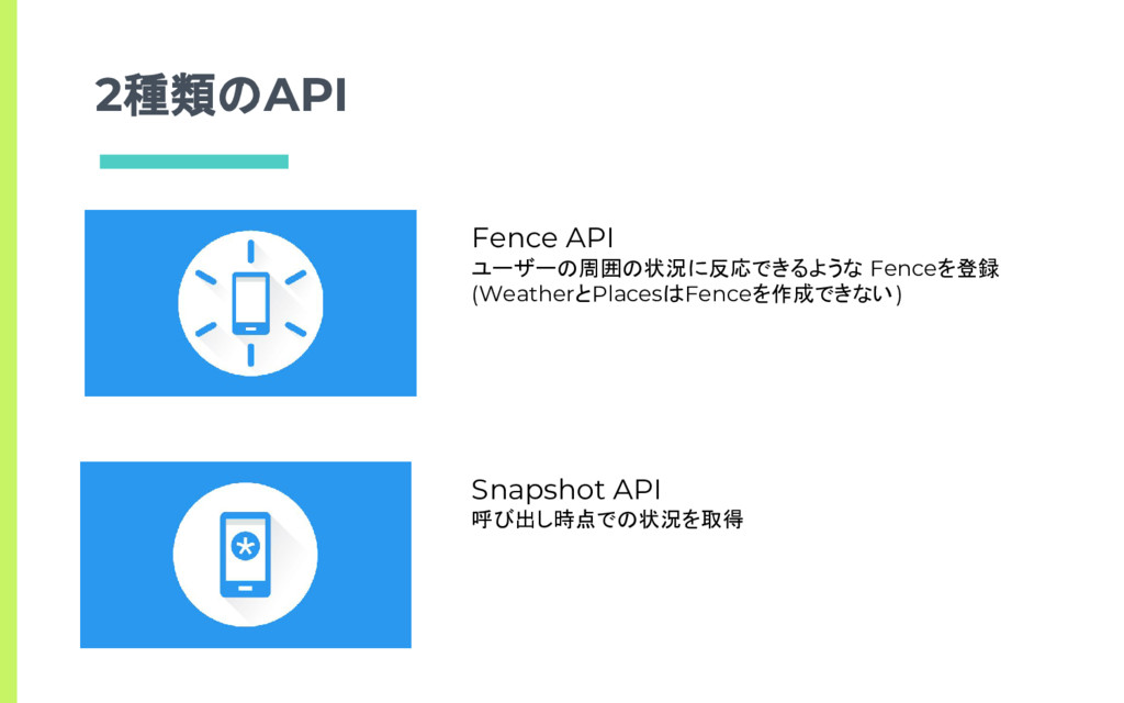 2種類のAPI Fence API ユーザーの周囲の状況に反応できるような Fenceを登録 ...