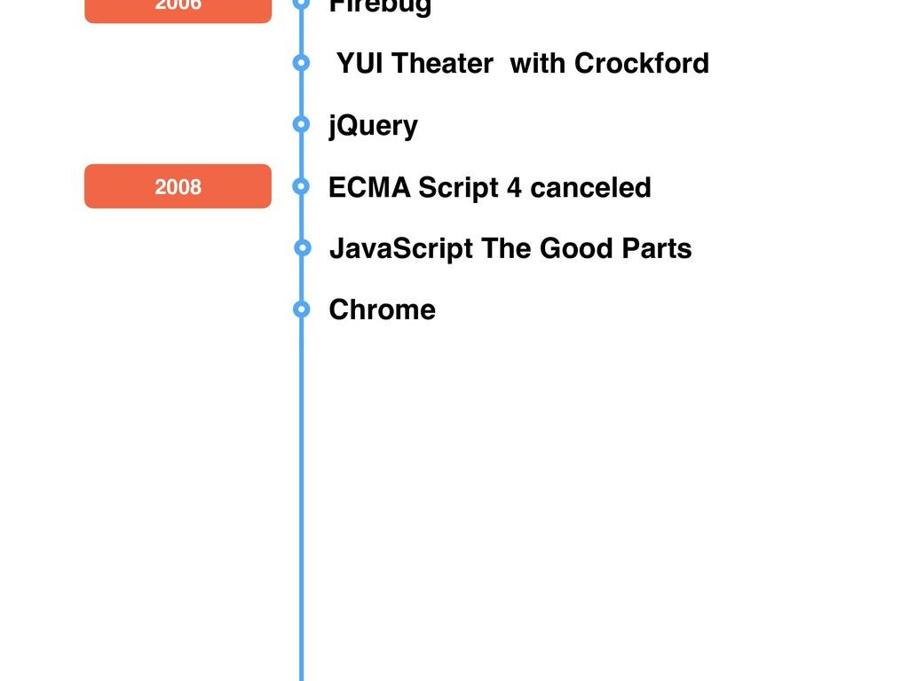 JavaScript The Good Parts Chrome 2008 ECMA Scri...