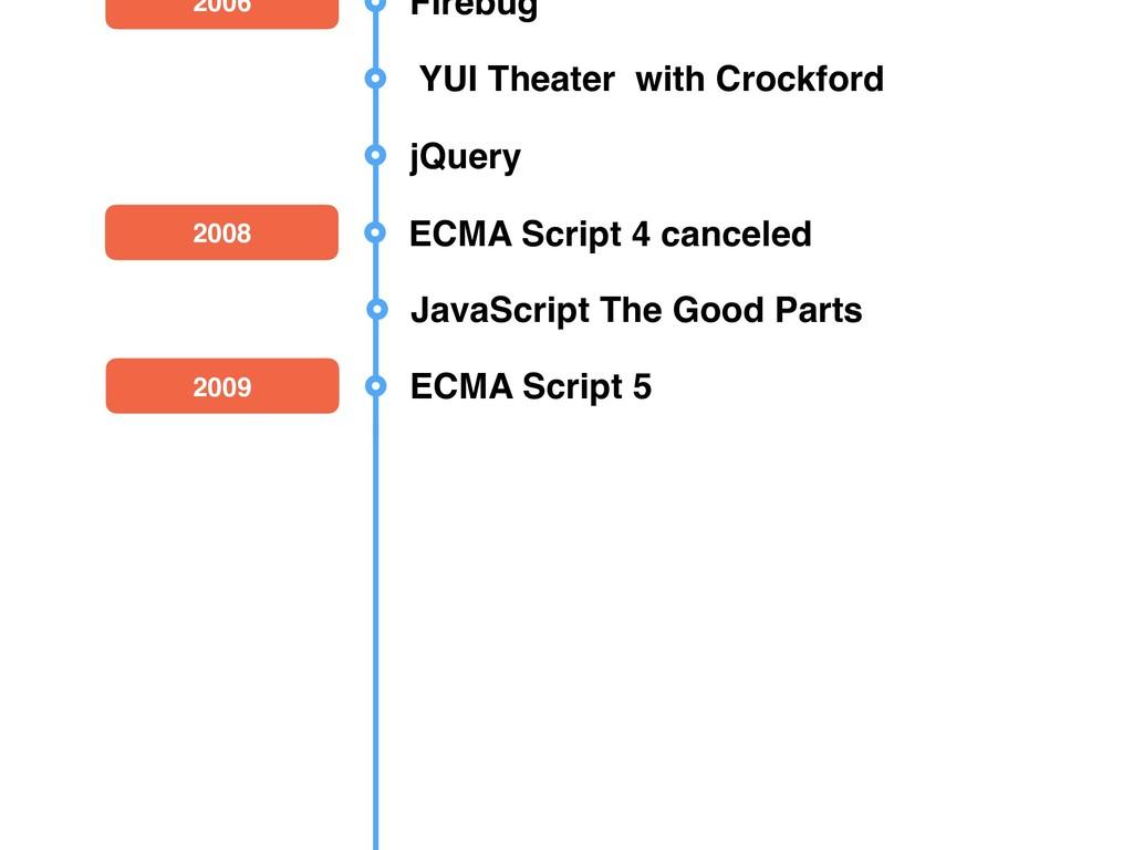 JavaScript The Good Parts 2009 ECMA Script 5 20...