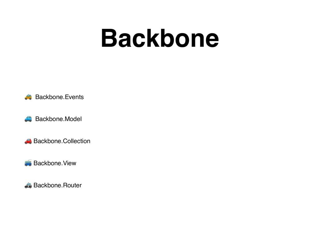 # Backbone.Events $ Backbone.Model % Backbone.C...