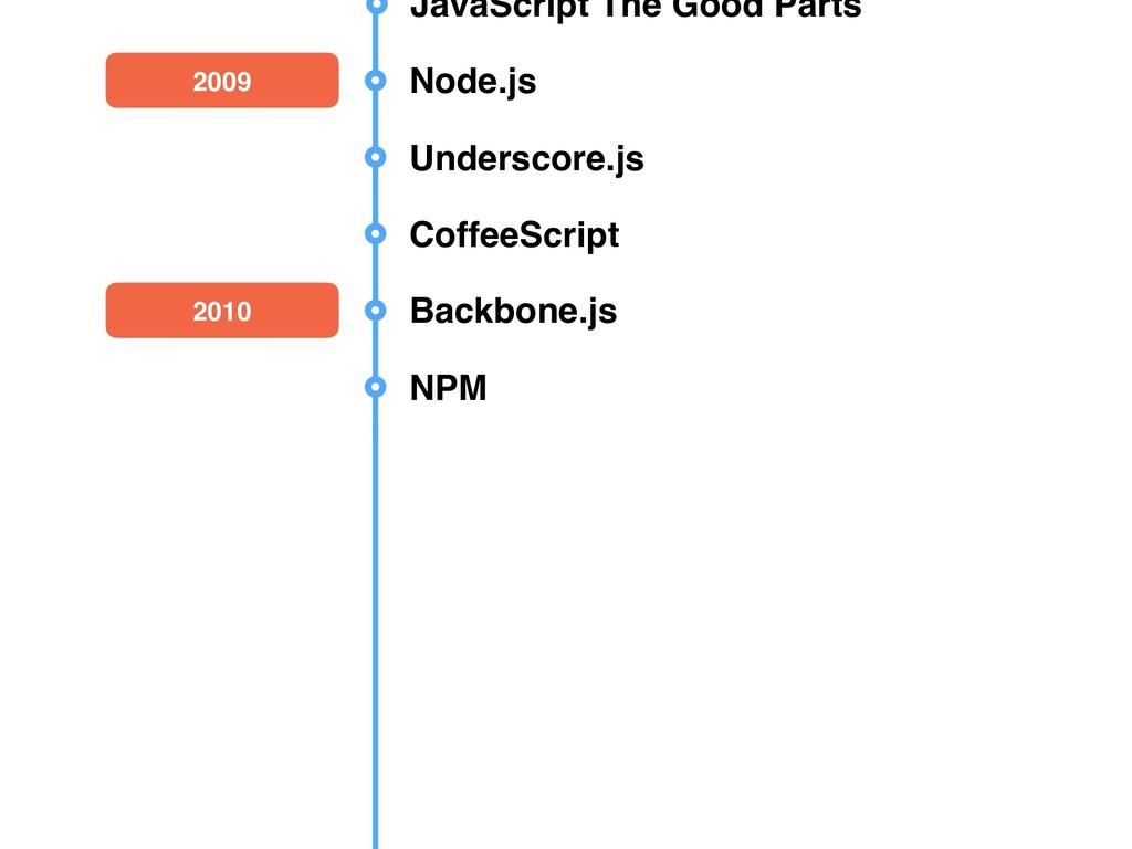 JavaScript The Good Parts 2009 Node.js Undersco...