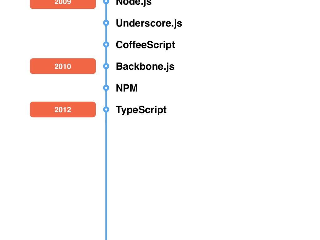 2009 Node.js Underscore.js CoffeeScript 2010 Ba...