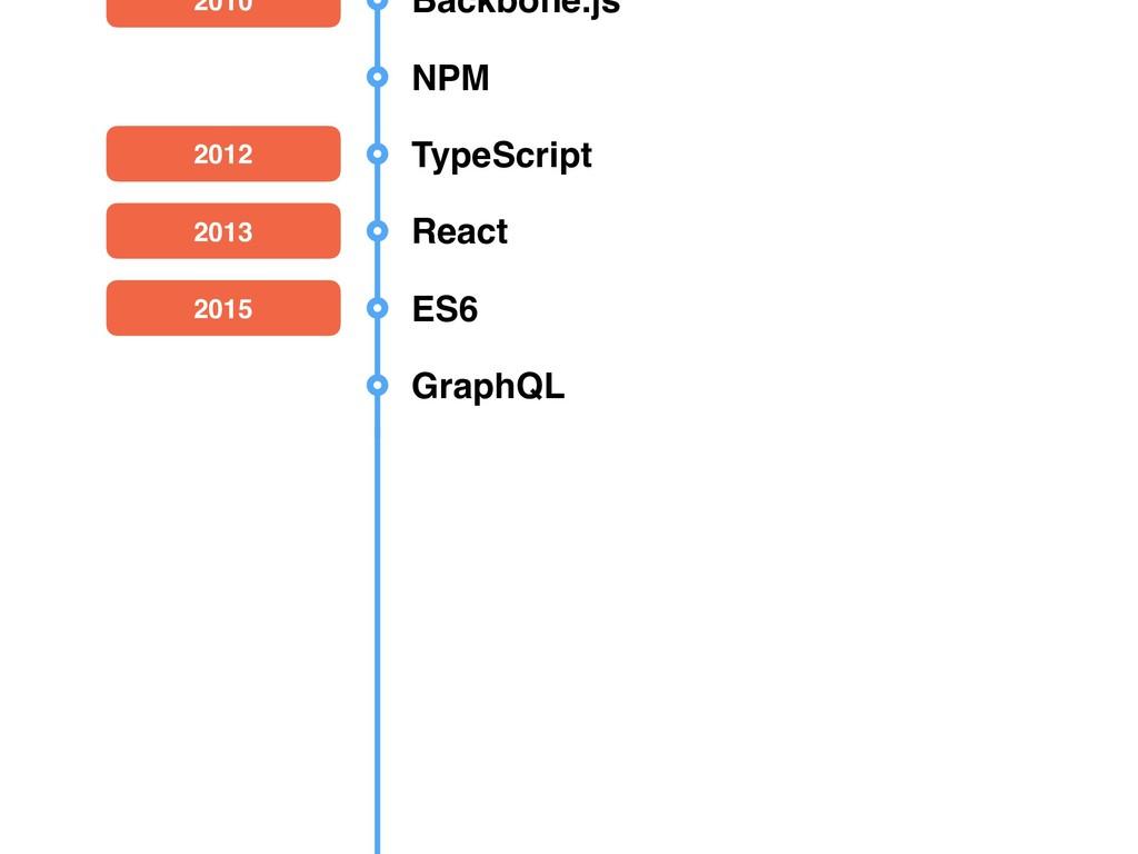 2010 Backbone.js NPM 2012 TypeScript 2013 React...