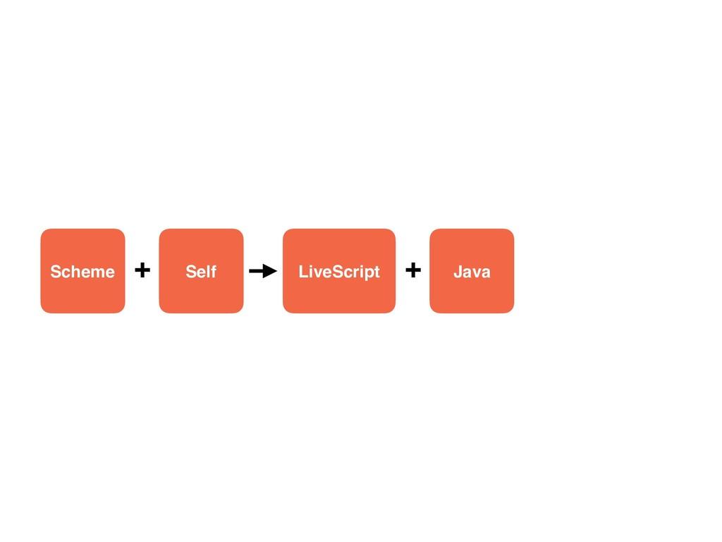 Scheme Self LiveScript + Java +