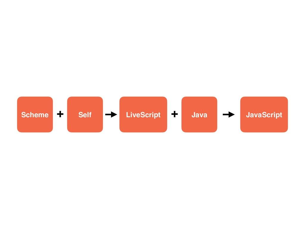 Scheme Self LiveScript + Java + JavaScript
