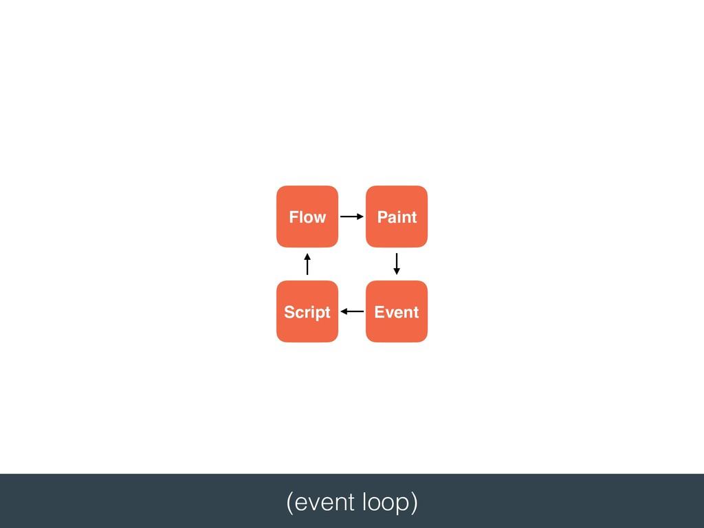 Paint Flow Event Script  (event loop)