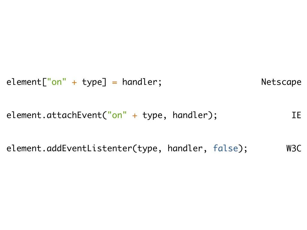"""element[""""on"""" + type] = handler; element.attachE..."""