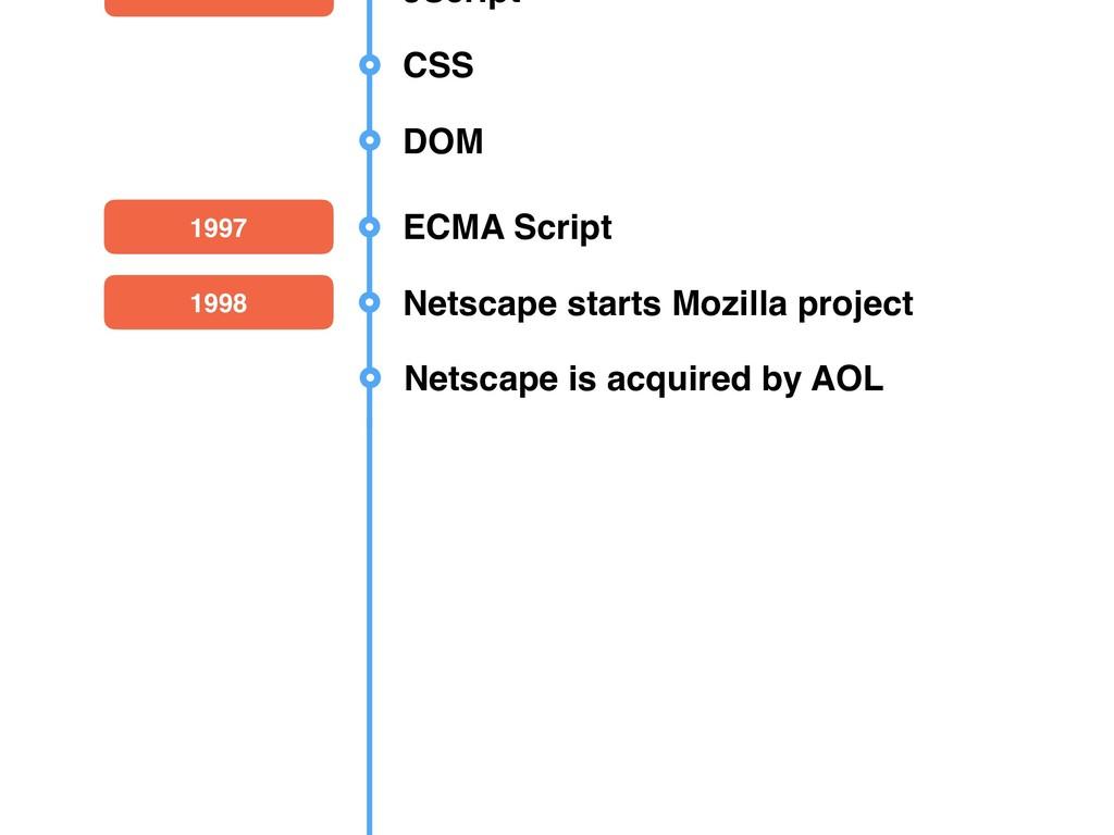 2002 Firefox JSON.org JScript 1997 ECMA Script ...