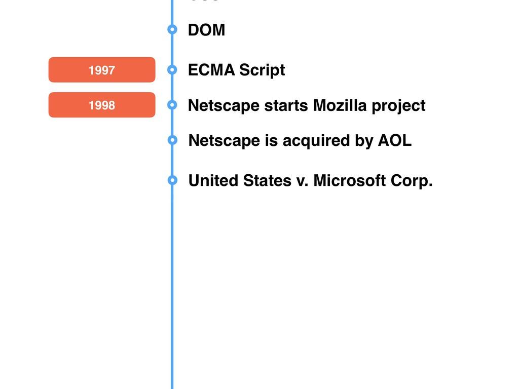 2002 Firefox JSON.org JSLint 1997 ECMA Script 1...