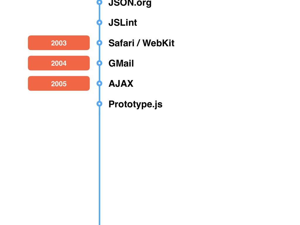 JavaScript The Good Parts 2008 ECMA Script 4 ca...