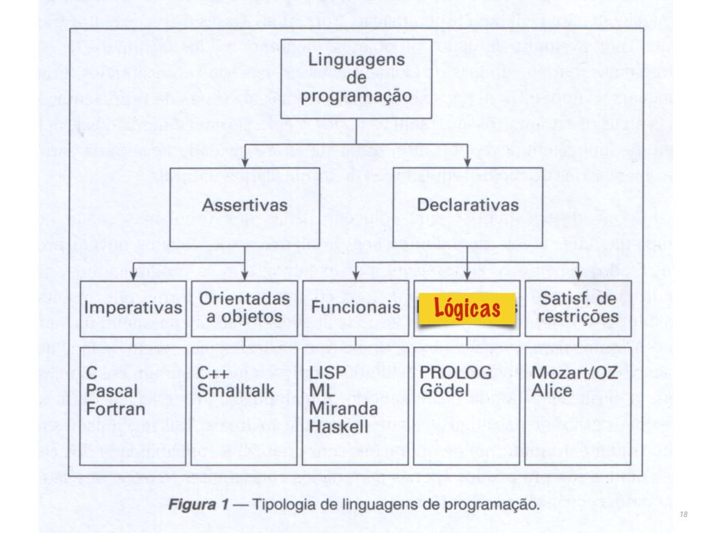18 Lógicas