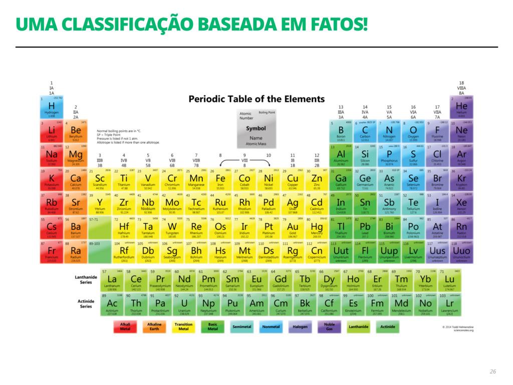 UMA CLASSIFICAÇÃO BASEADA EM FATOS! 26