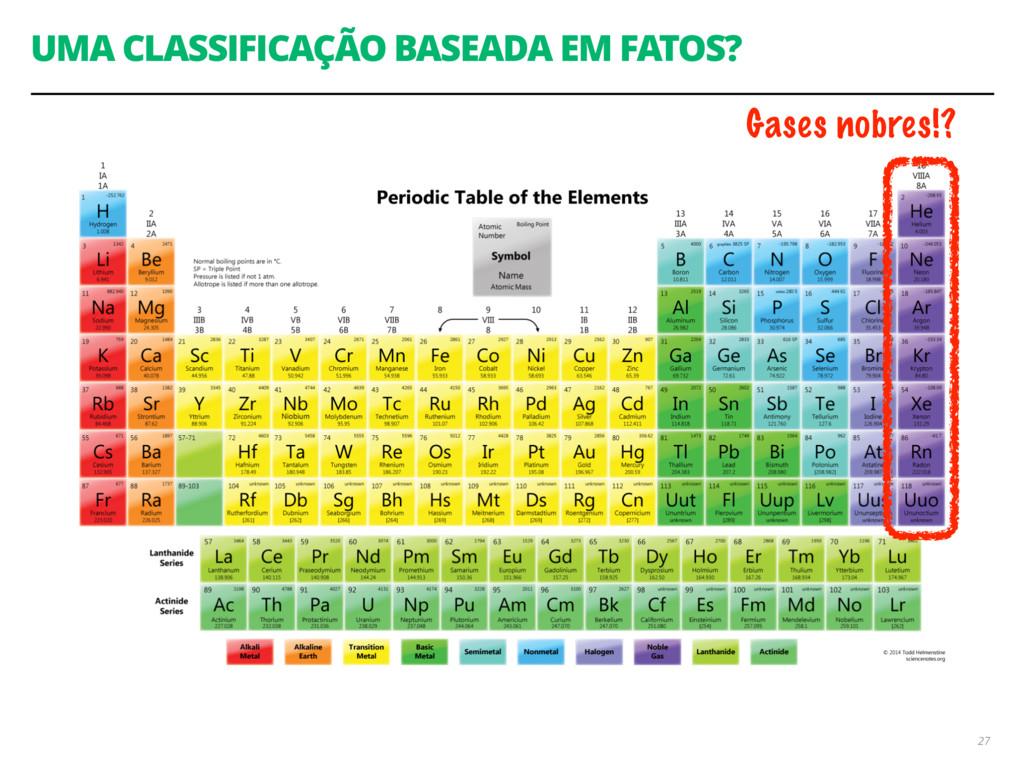 UMA CLASSIFICAÇÃO BASEADA EM FATOS? 27 Gases no...