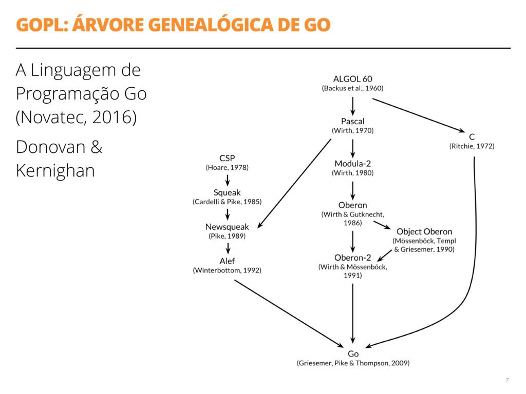 GOPL: ÁRVORE GENEALÓGICA DE GO A Linguagem de P...
