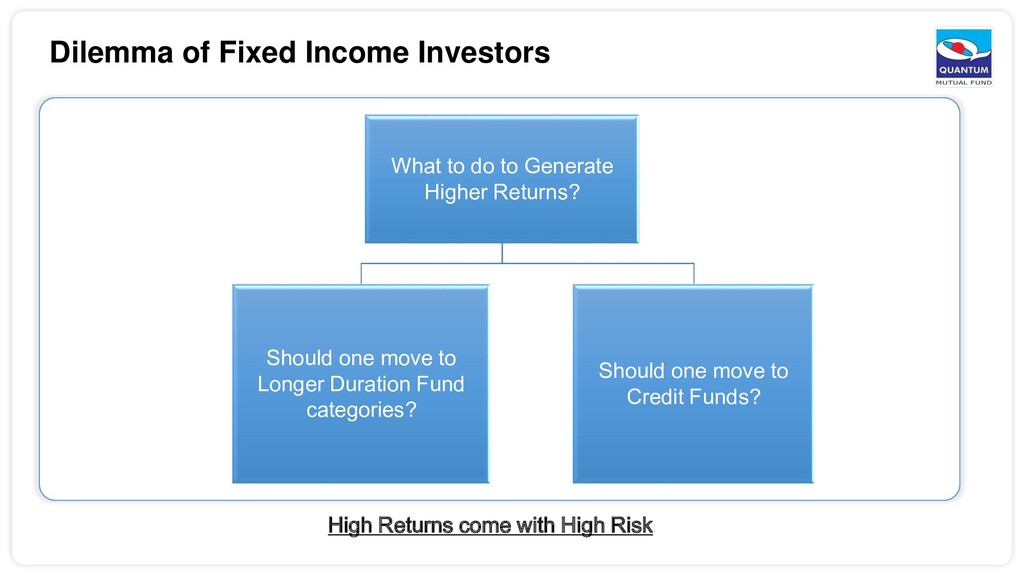 Dilemma of Fixed Income Investors What to do to...
