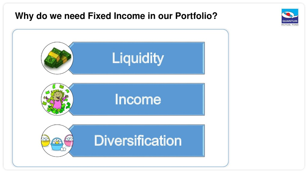 Why do we need Fixed Income in our Portfolio? L...