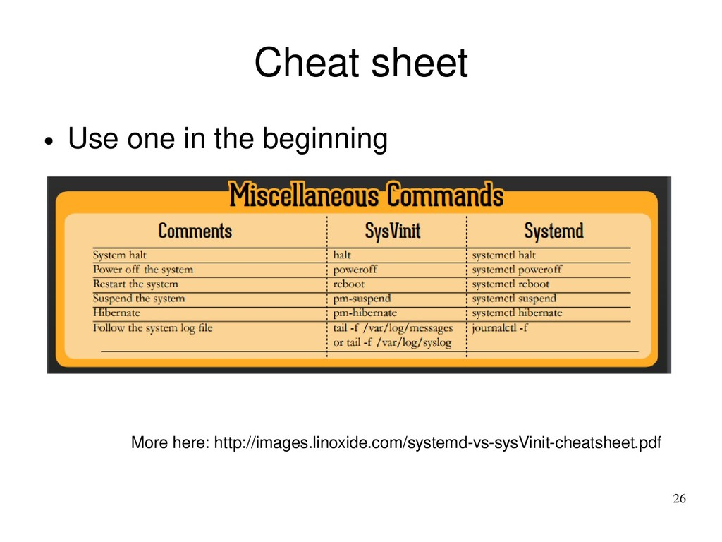 26 Cheat sheet ● Use one in the beginning More ...