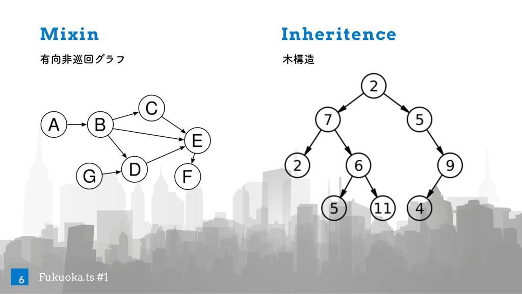 Fukuoka.ts #1 Mixin 6 Inheritence ༗ඇ८ճάϥϑ ߏ