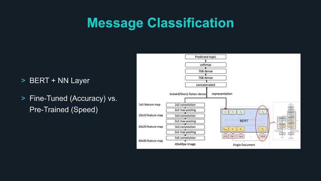 Message Classification > BERT + NN Layer > Fine...