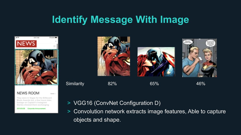 Similarity 65% 46% 82% Identify Message With Im...