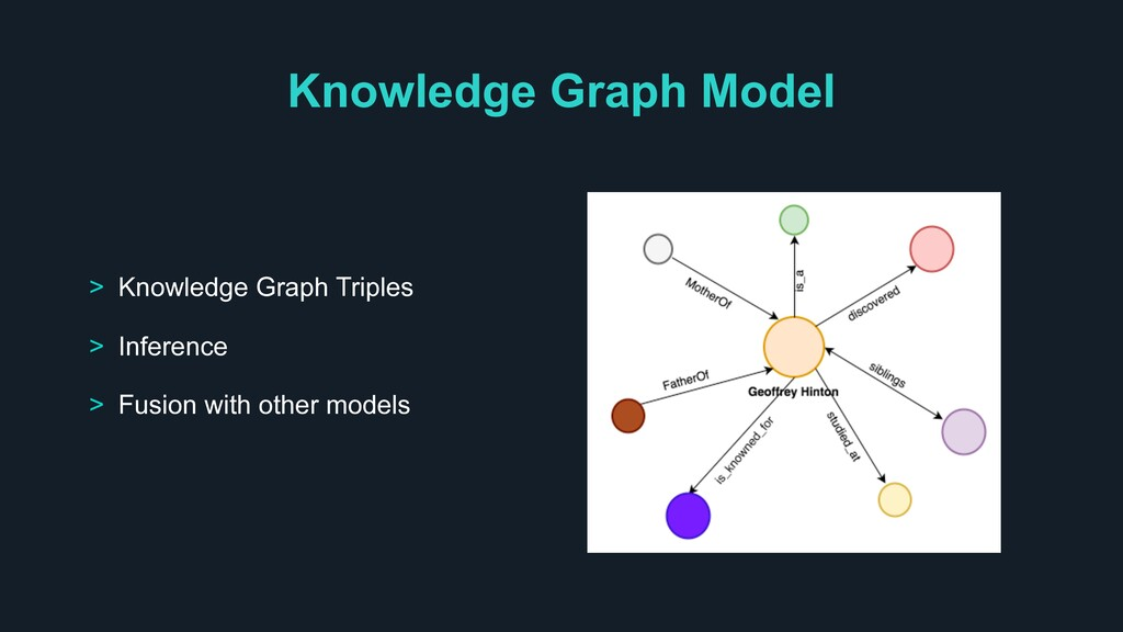 Knowledge Graph Model > Knowledge Graph Triples...