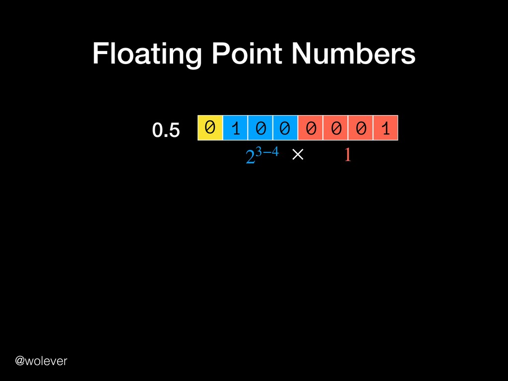 @wolever Floating Point Numbers 0 1 0 0 0 0 0 1...