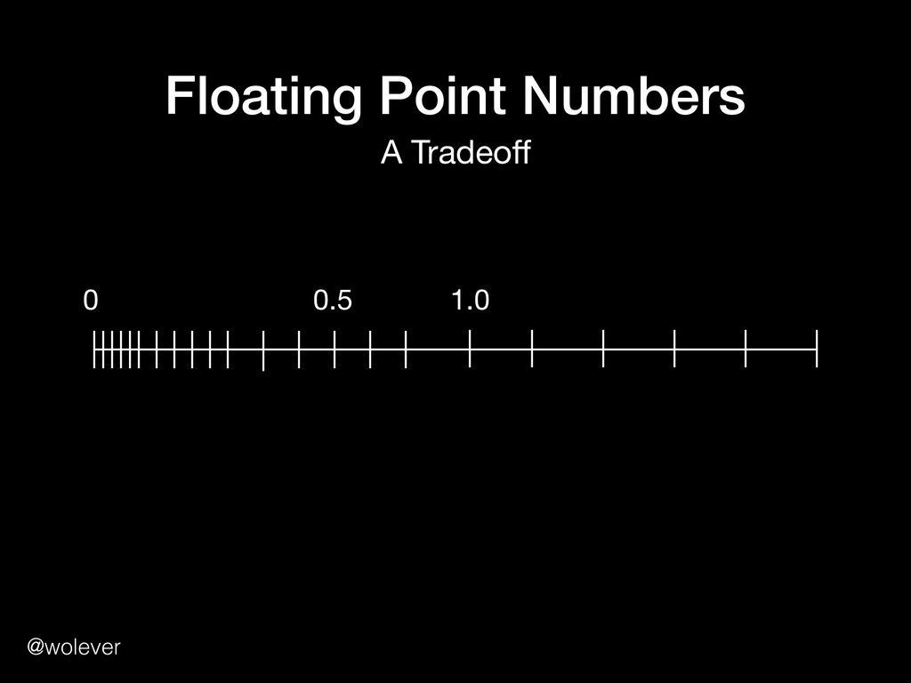 @wolever Floating Point Numbers A Tradeoff 0.5 1...