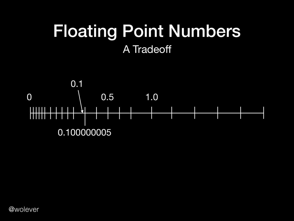 @wolever Floating Point Numbers A Tradeoff 0.1 0...
