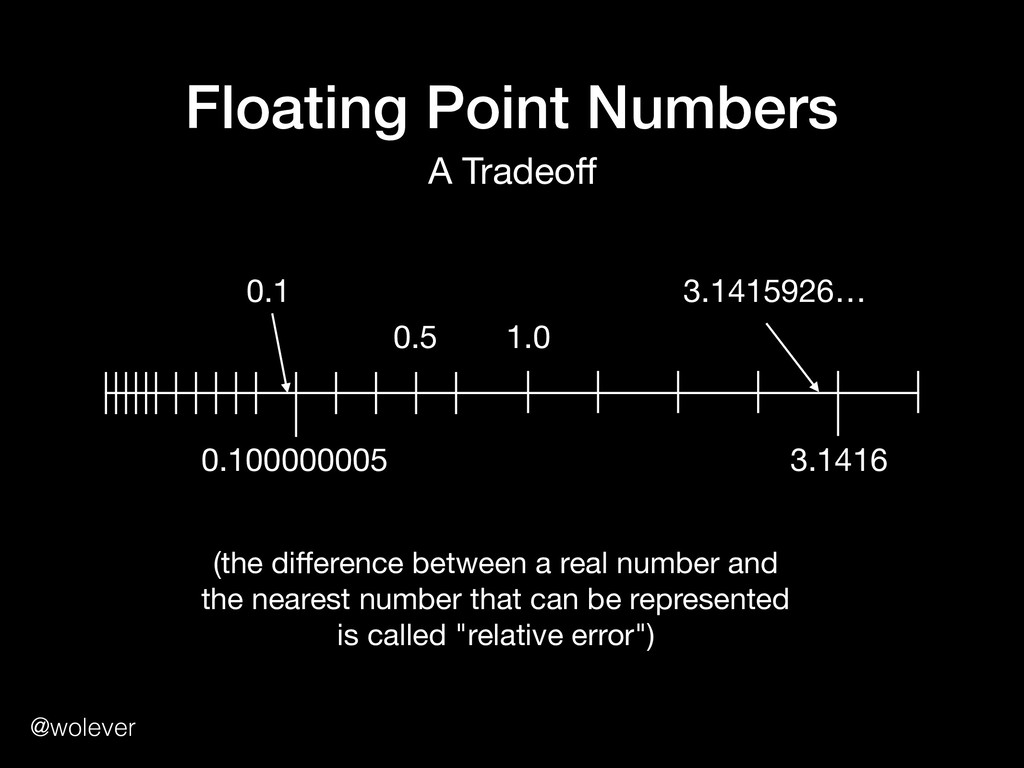@wolever Floating Point Numbers A Tradeoff 0.1 3...