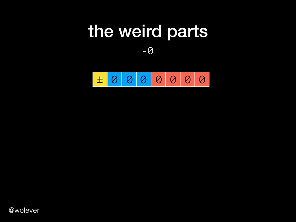 @wolever the weird parts -0 00 0 0 0 0 0 0 ±