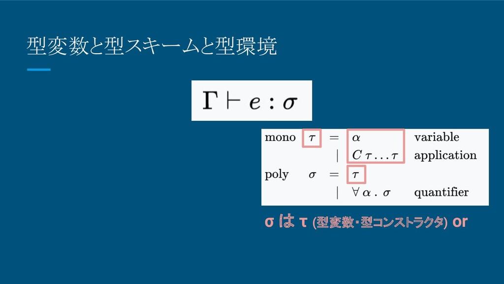 型変数と型スキームと型環境 σ は τ (型変数・型コンストラクタ) or