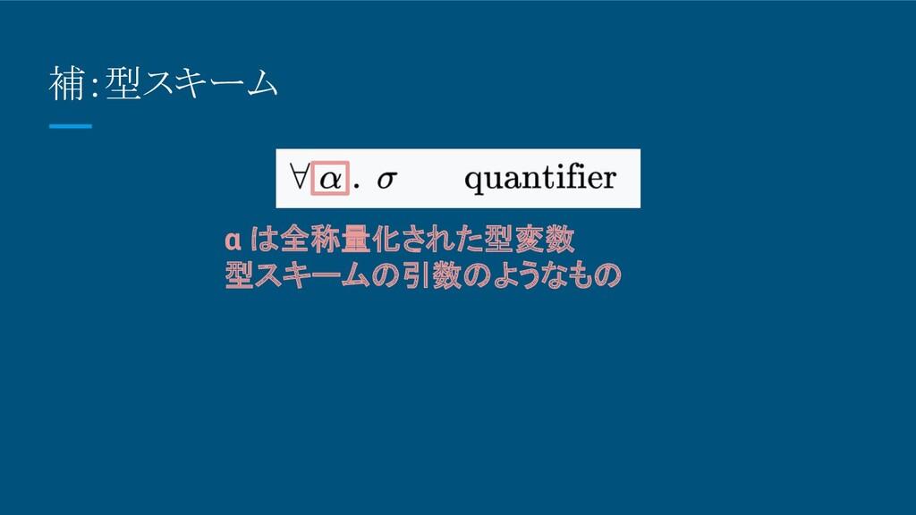 補:型スキーム α は全称量化された型変数 型スキームの引数のようなもの