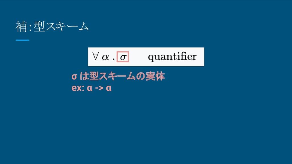 補:型スキーム σ は型スキームの実体 ex: α -> α
