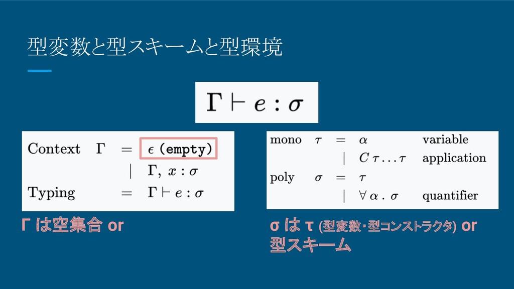 型変数と型スキームと型環境 Γ は空集合 or σ は τ (型変数・型コンストラクタ) or...