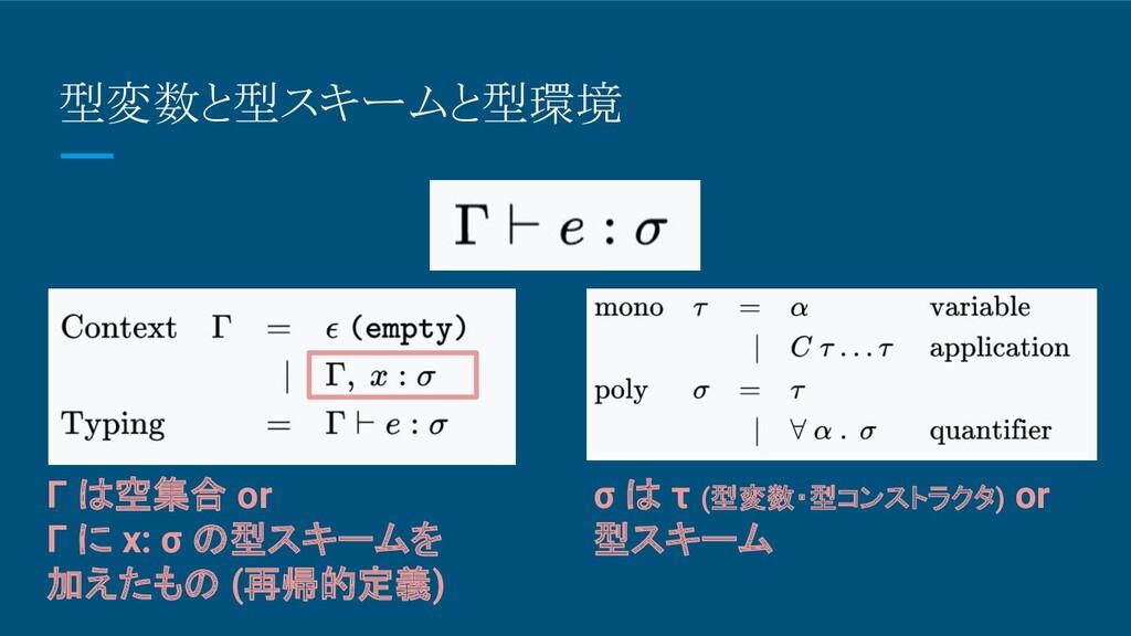 型変数と型スキームと型環境 Γ は空集合 or Γ に x: σ の型スキームを 加えたもの ...