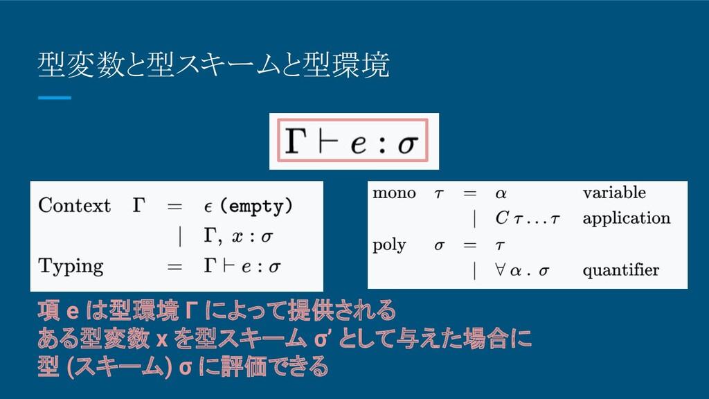 型変数と型スキームと型環境 項 e は型環境 Γ によって提供される ある型変数 x を型スキ...